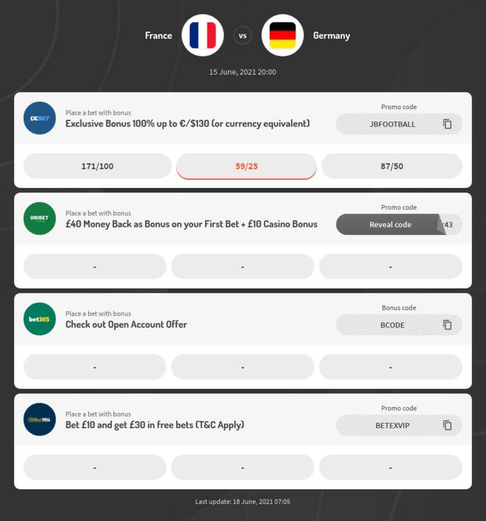 France vs Germany Predictions