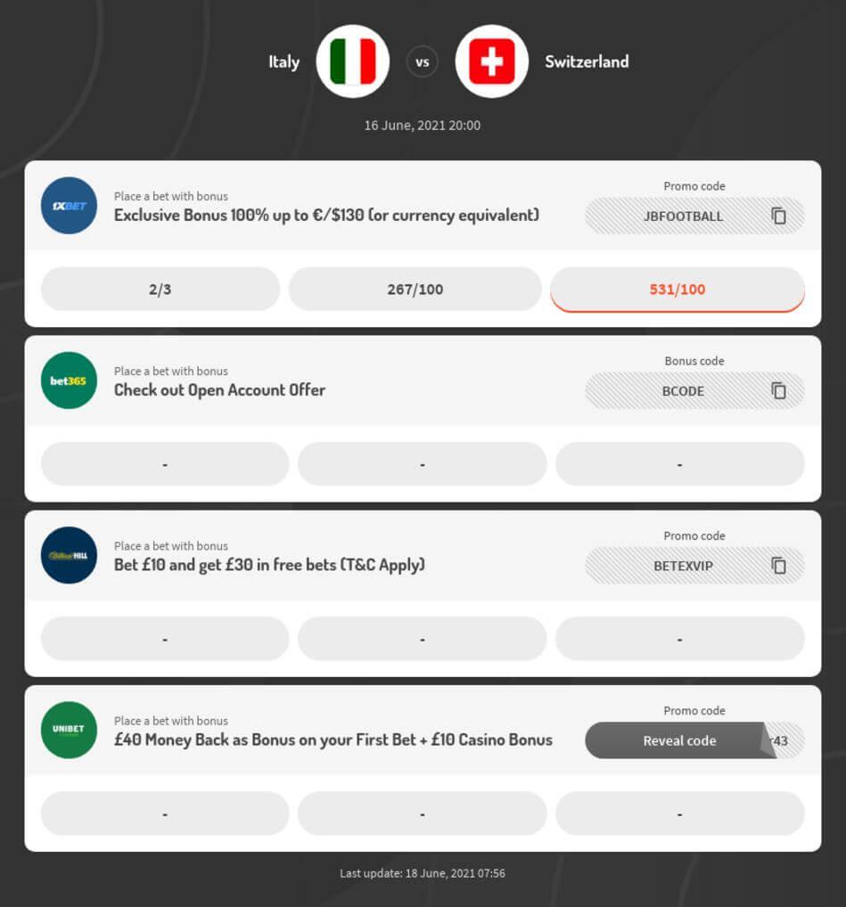 Italy vs Switzerland Predictions