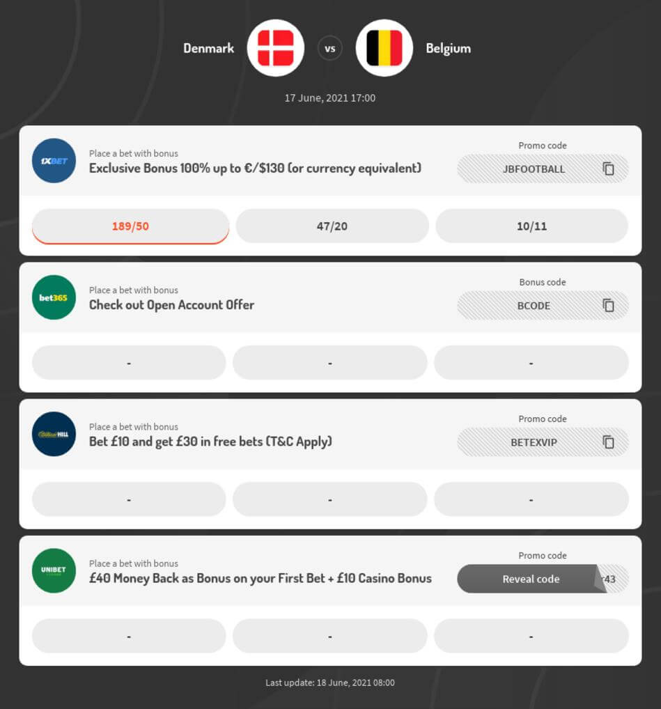 Denmark vs Belgium Predictions