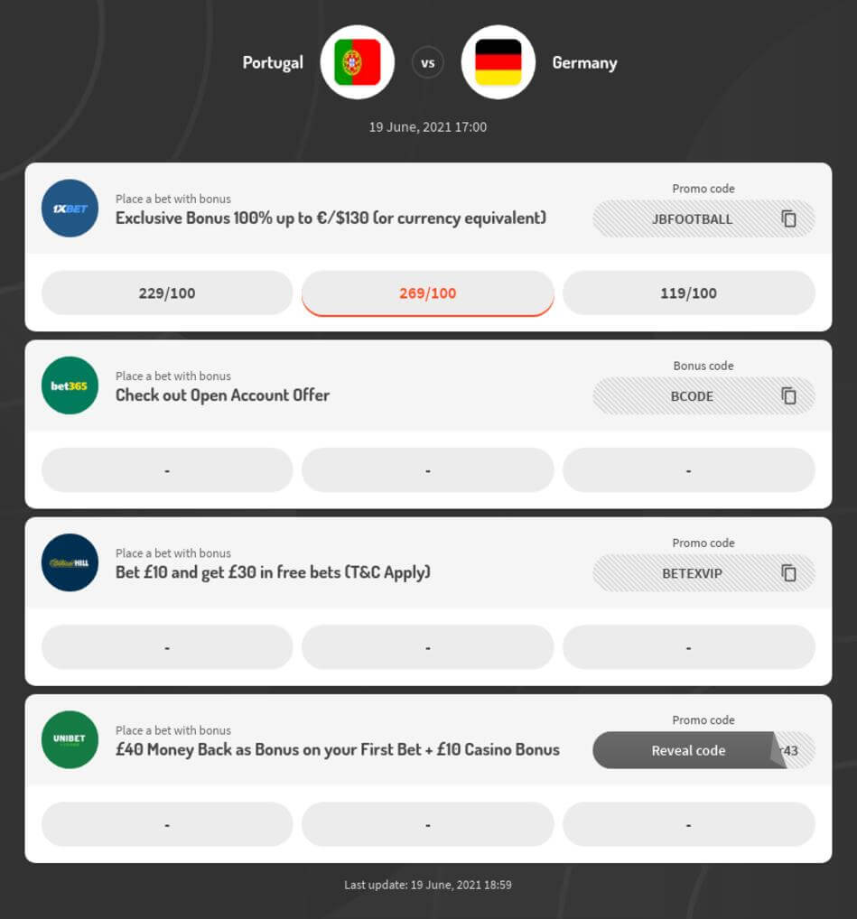 Portugal vs Germany Predictions