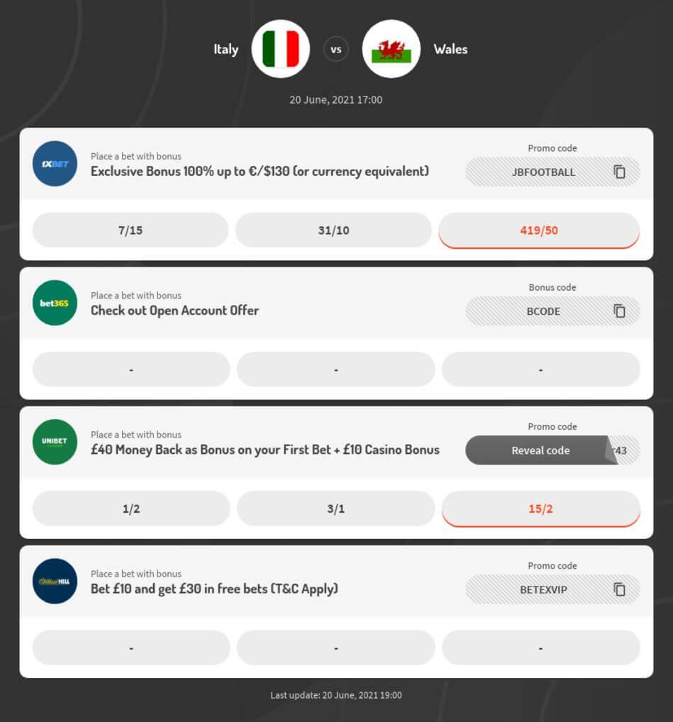 Wales vs Italy Predictions