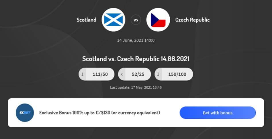 Scotland vs Czech Republic Betting Odds