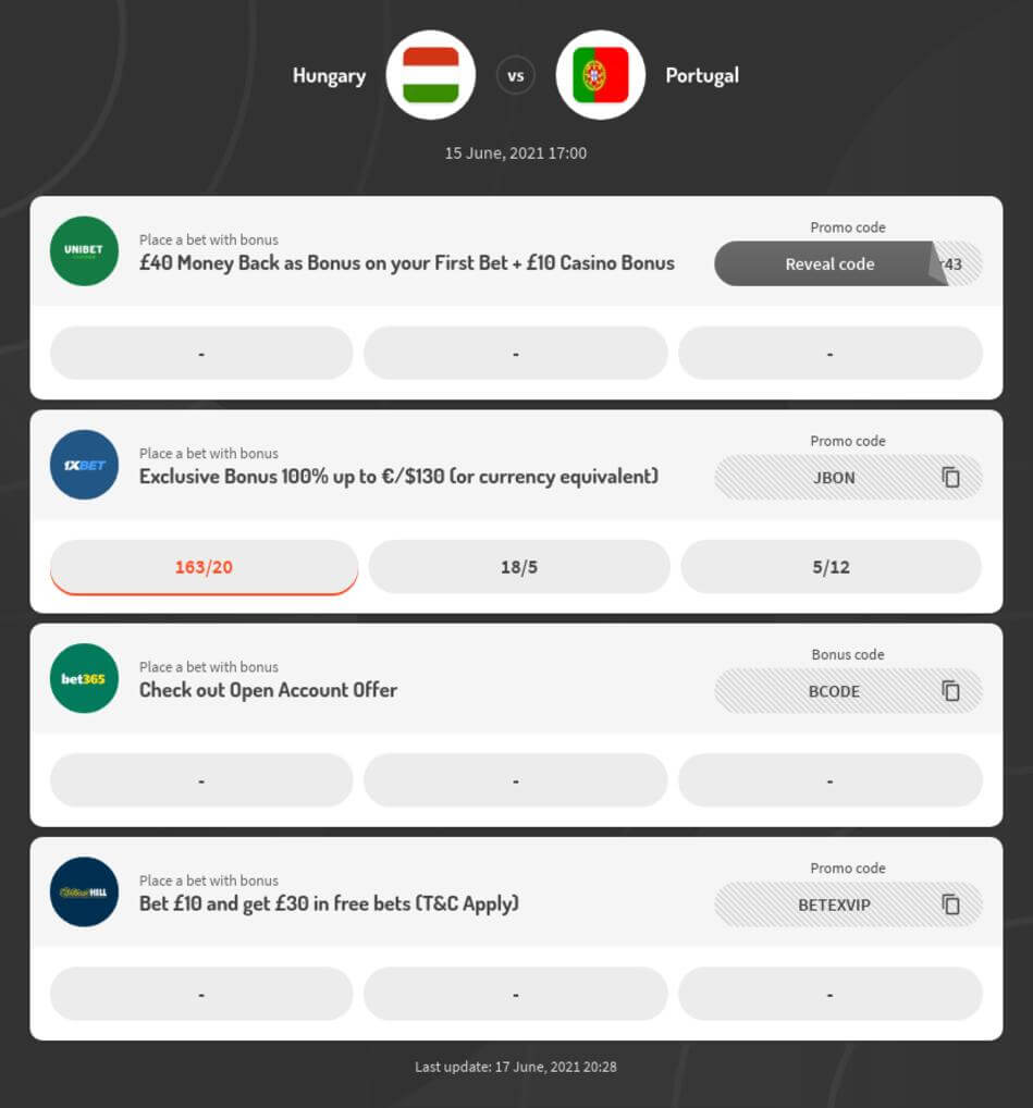 Hungary vs Portugal Betting Odds