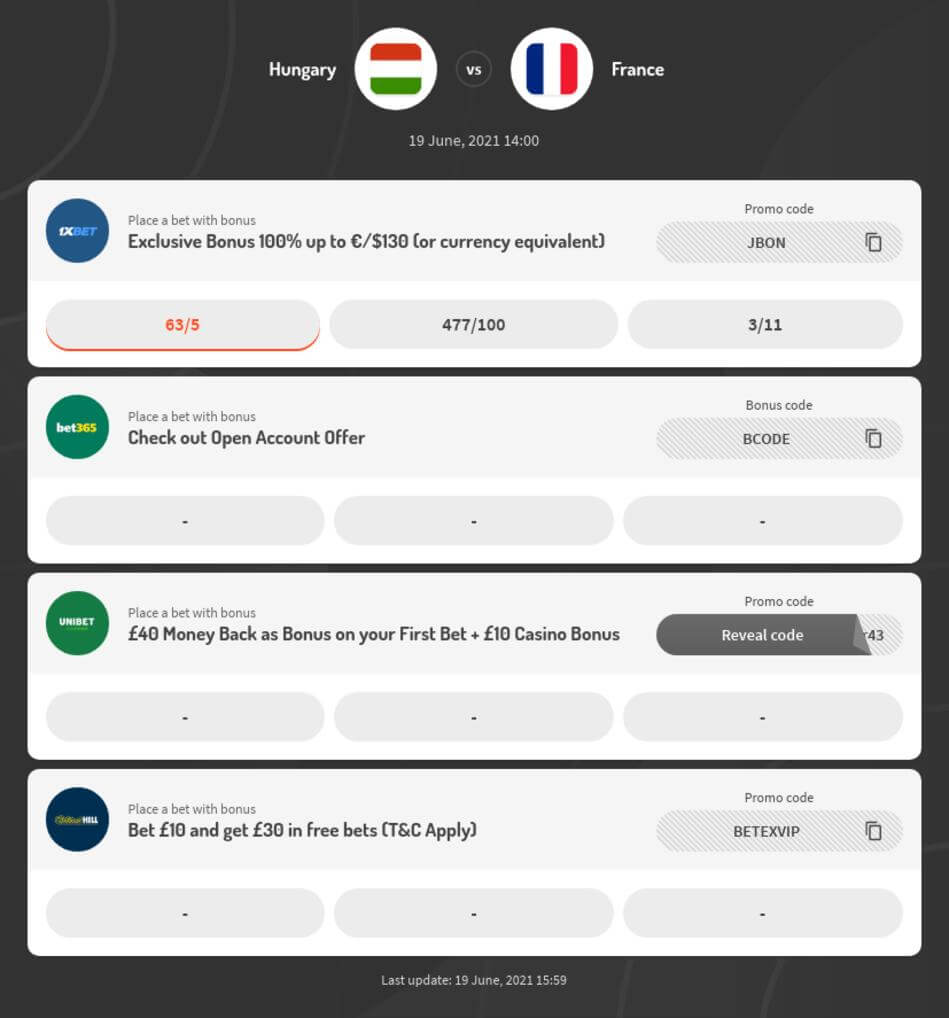 Hungary vs France Betting Odds