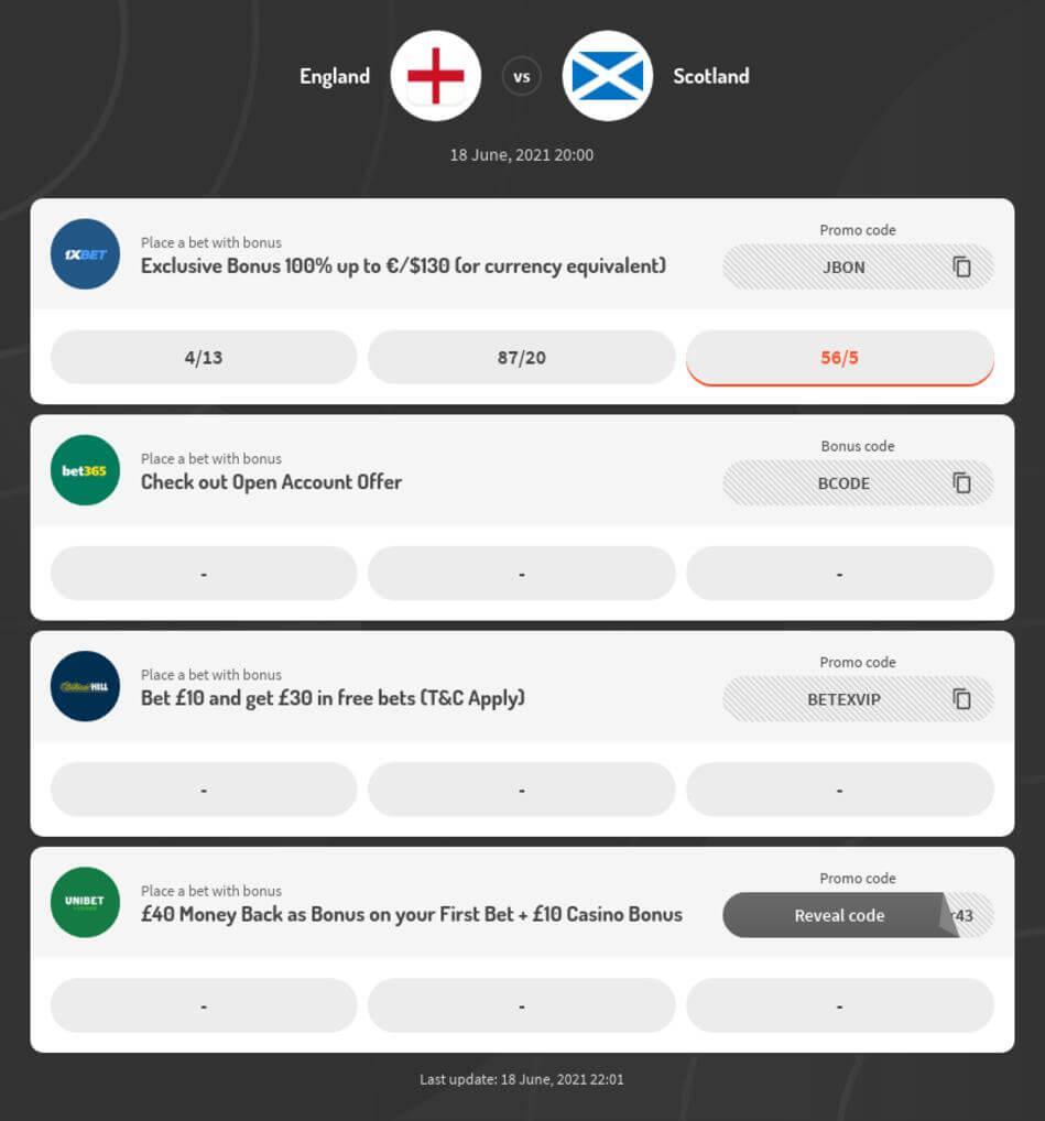 England vs Scotland Betting Odds