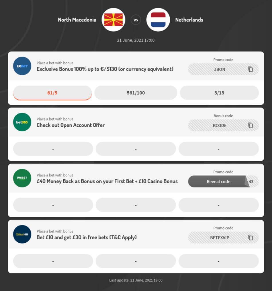 North Macedonia vs Netherlands Betting Odds