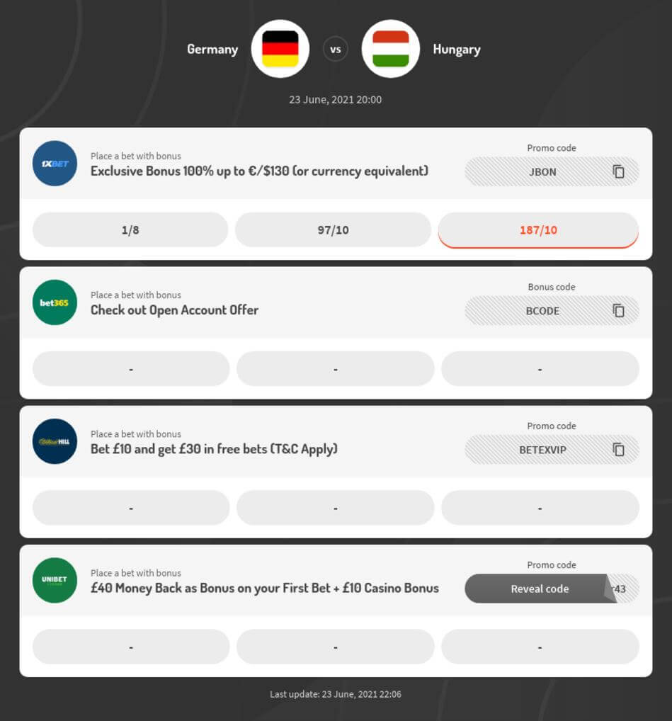 Germany vs Hungary Betting Odds