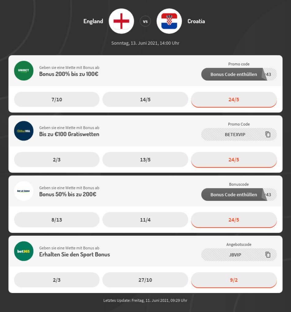 England - Kroatien Wetten