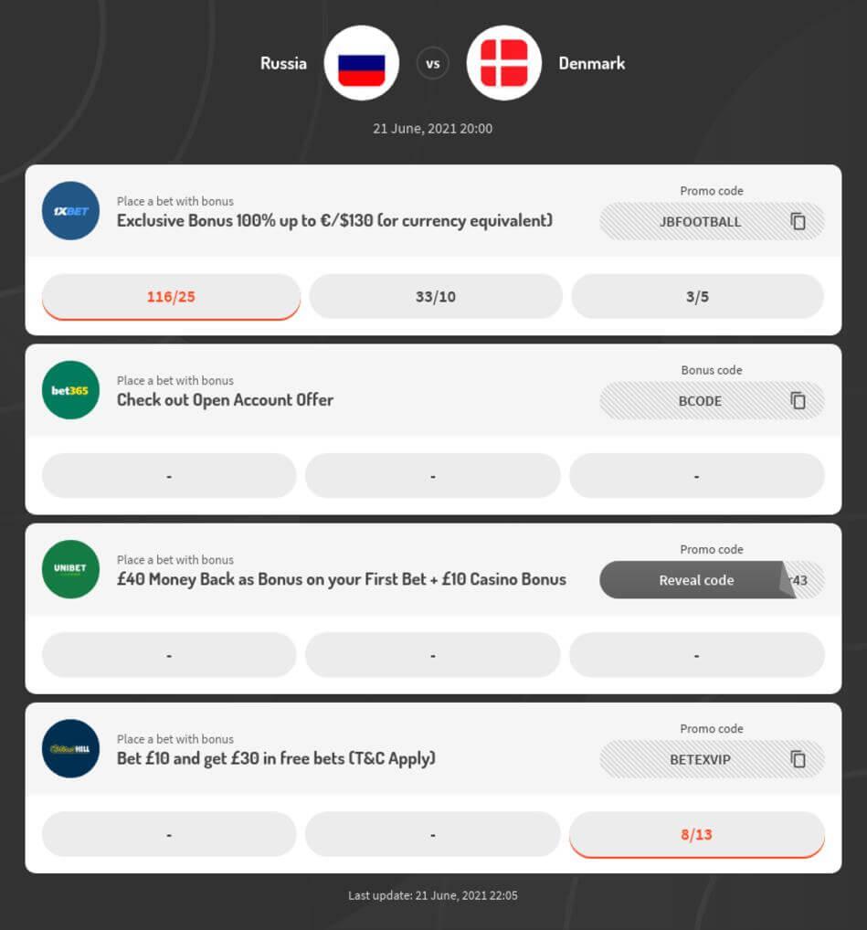 Russia vs Denmark Predictions