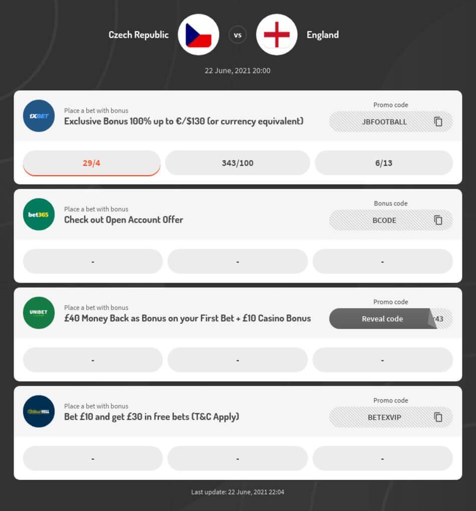 England vs Czech Republic Predictions
