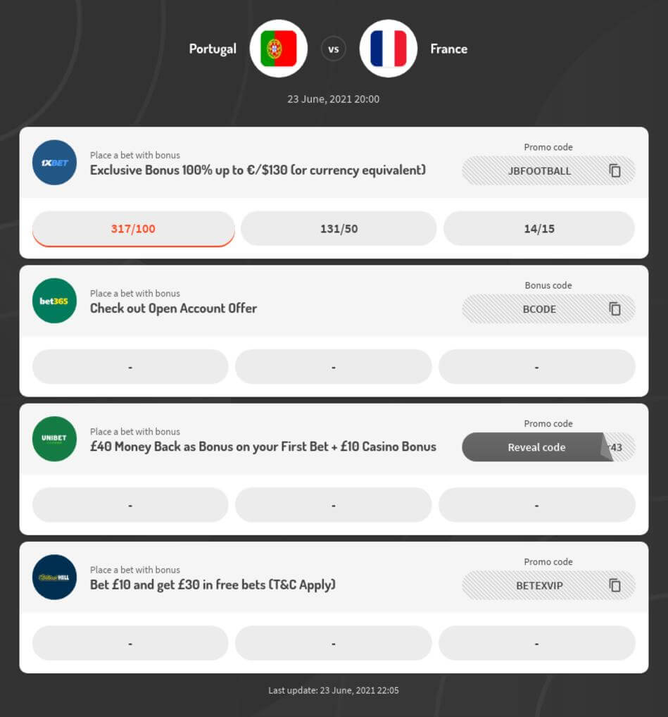 Portugal vs France Predictions