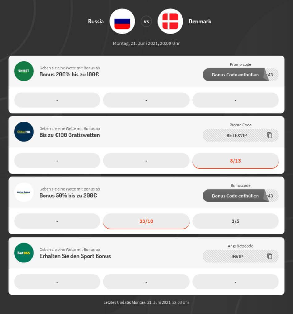 Russland - Dänemark Wetten