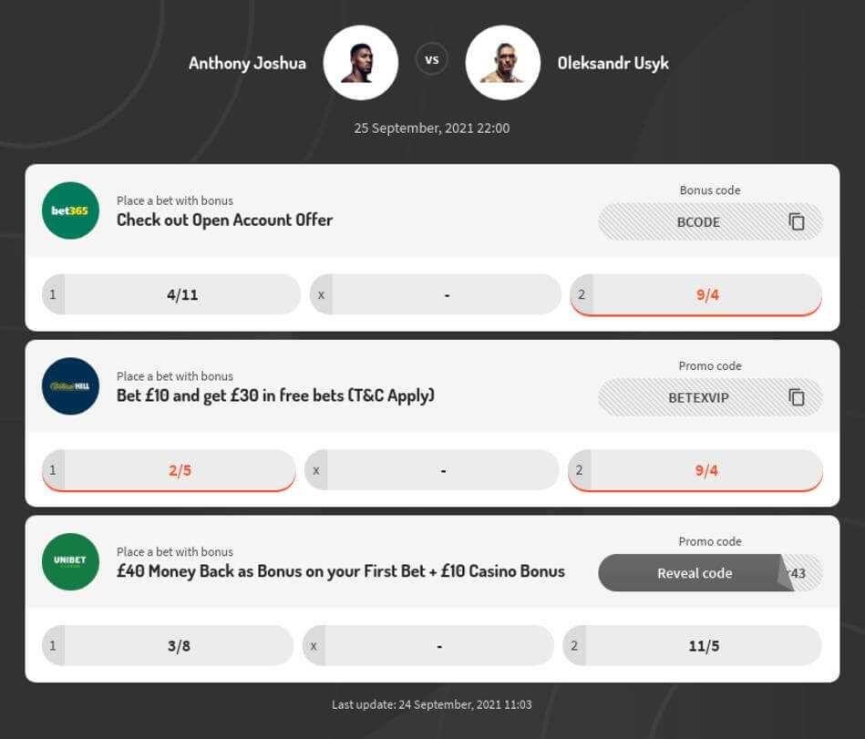Joshua vs Usyk Betting Odds